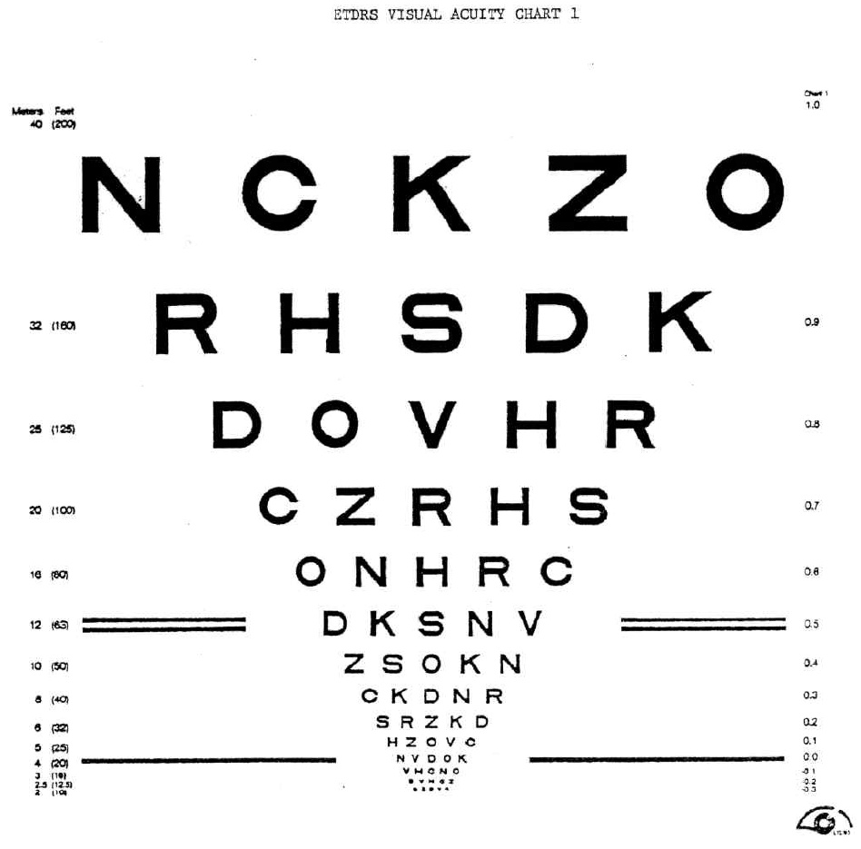 Image for EDTRS Visual Acuity Chart 1