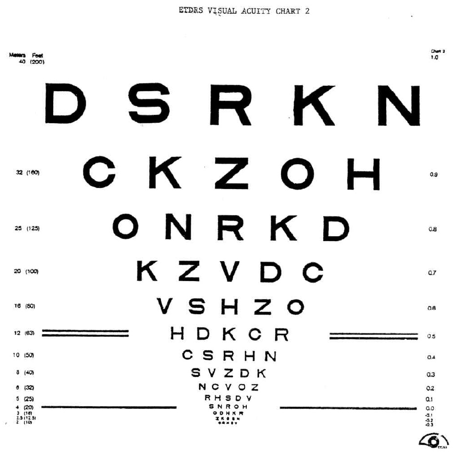Image for EDTRS Visual Acuity Chart 2